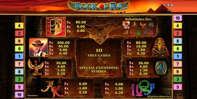 jugar tragamonedas book of ra deluxe