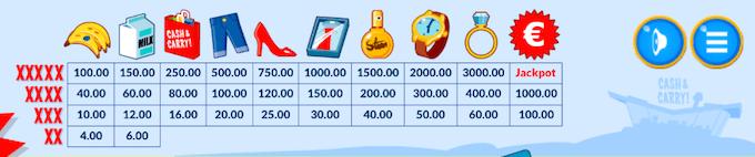 ganar jackpot en tragaperras cash and carry