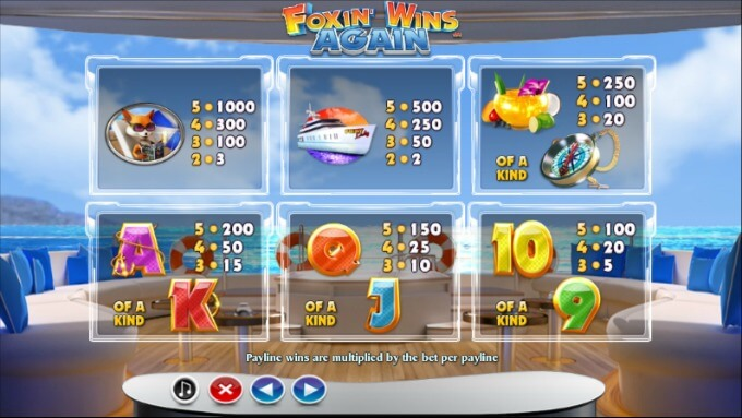 conclusiones juego slot foxin wins again