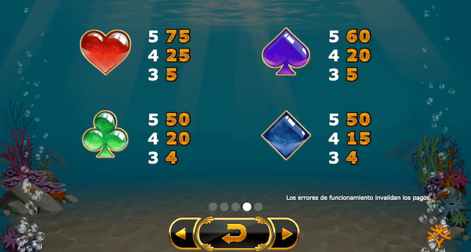 golden fish tank simbolos bajo valor