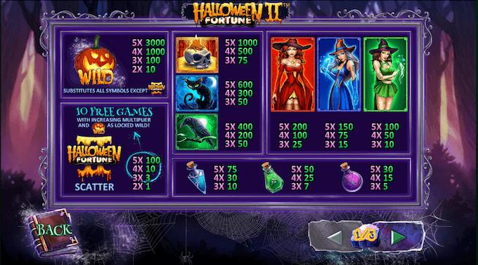 caracteristicas halloween fortune 2
