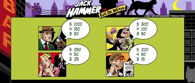Jugar tragaperras jack hammer