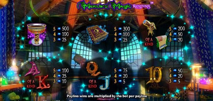 características gráficas merlins magic respins