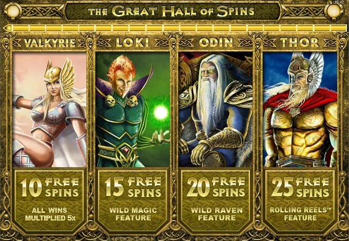 juego slot thunderstruck 2