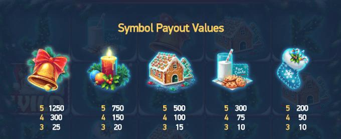 Secrets of Christmas grandes simbolos