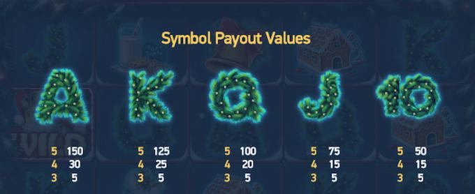 Secrets of Christmas simbolos menores
