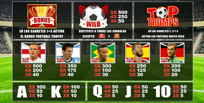 Top Trumps Football Stars todos los simbolos