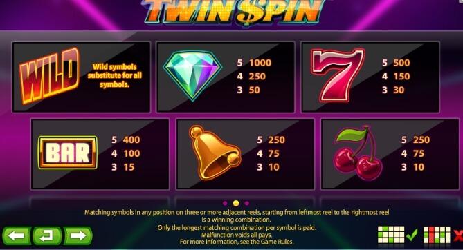 modos juego twin spin